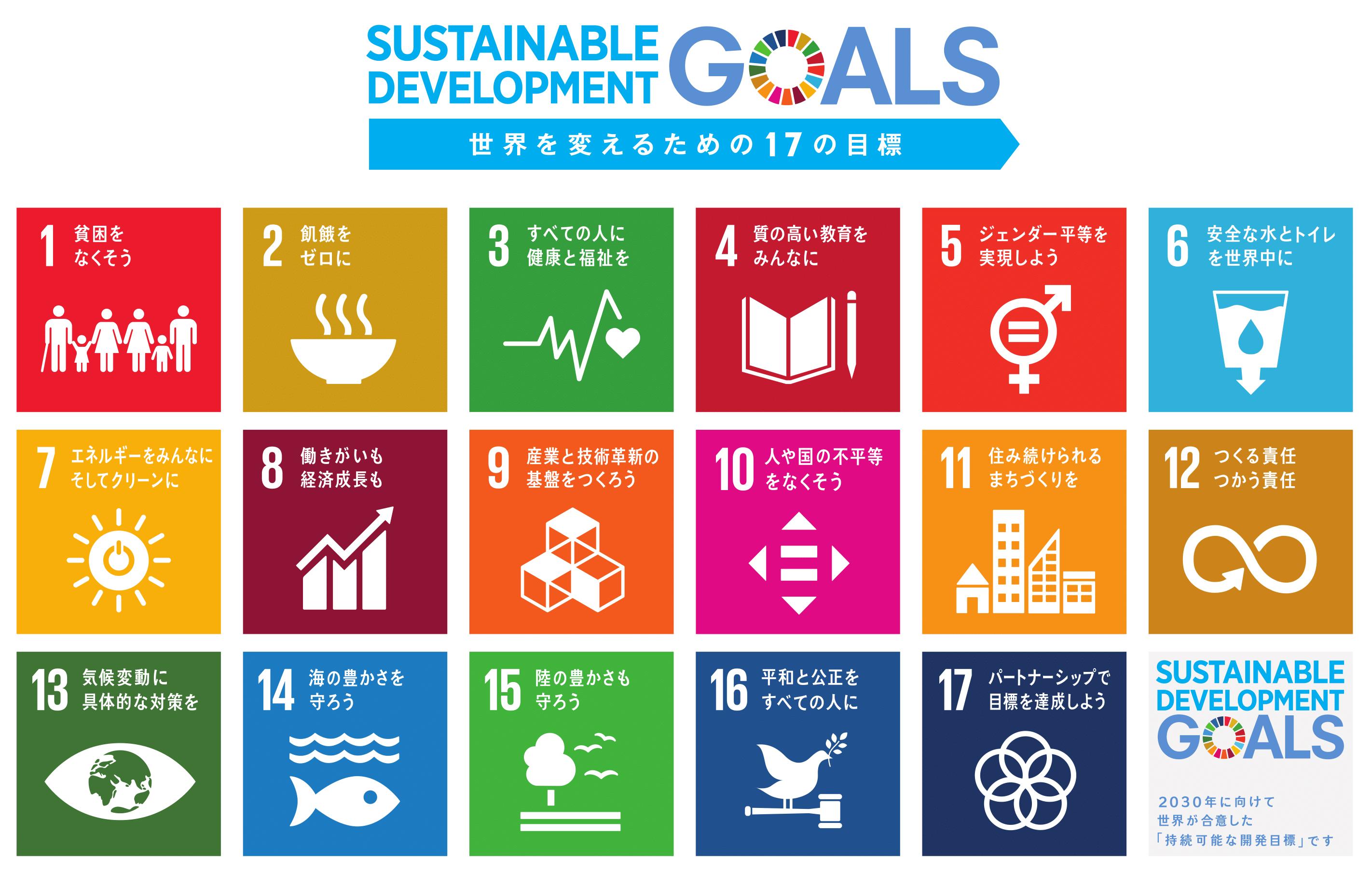 SDG's Logo